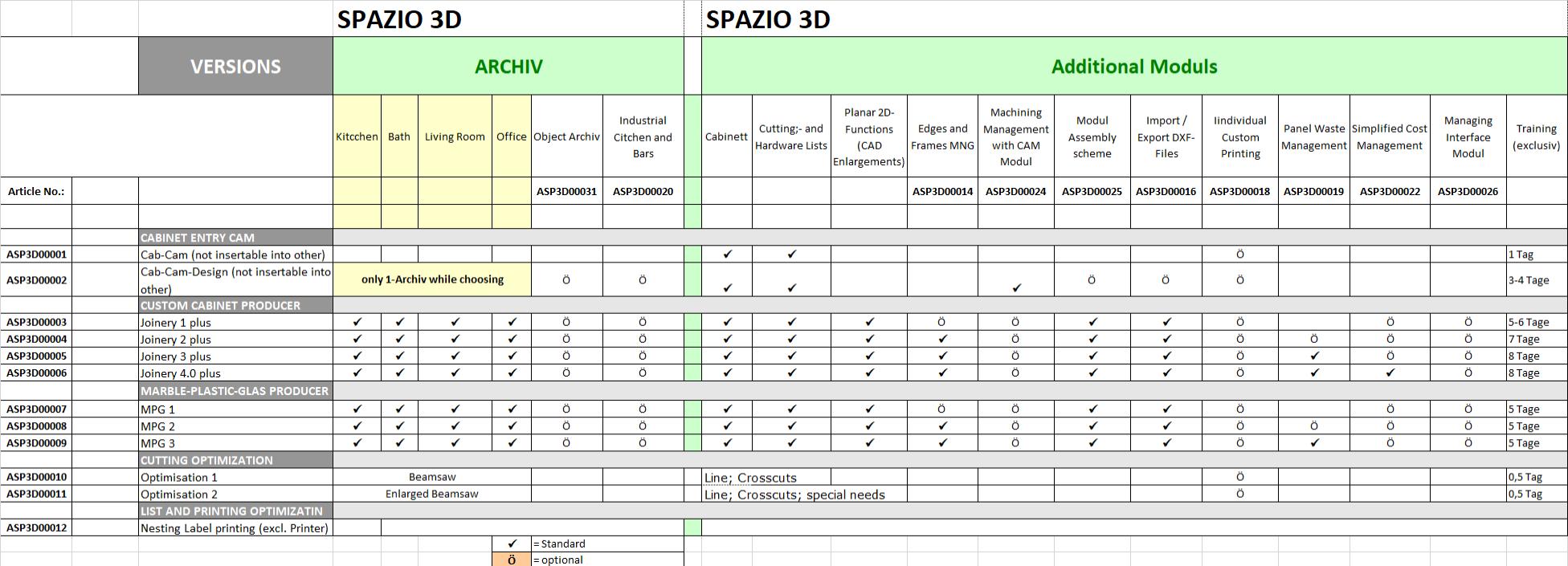 9_Tecnoteam_Datenblatt_Spazio3D_EN